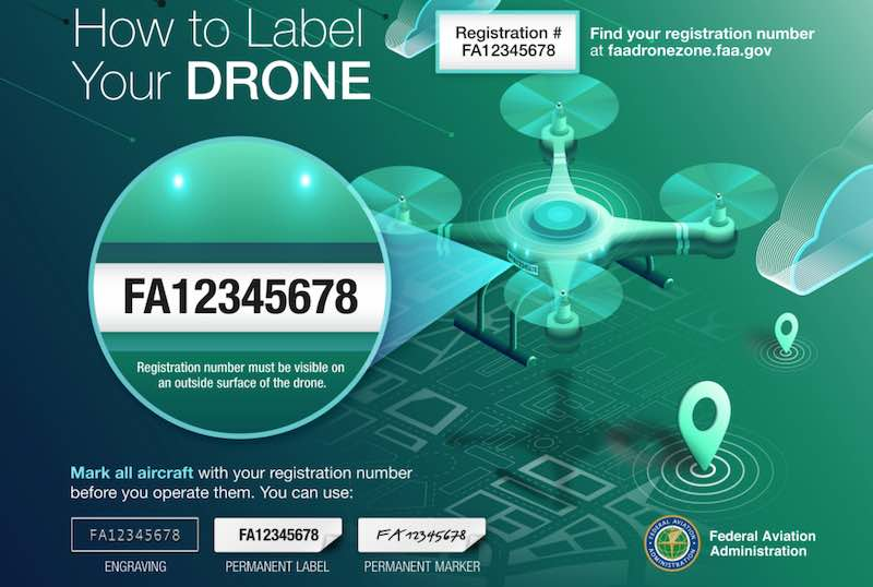 label your drone